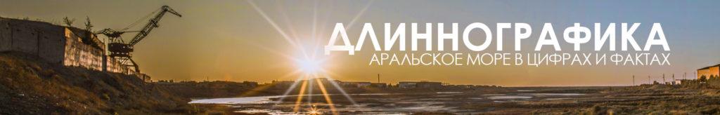Aral loggrafics