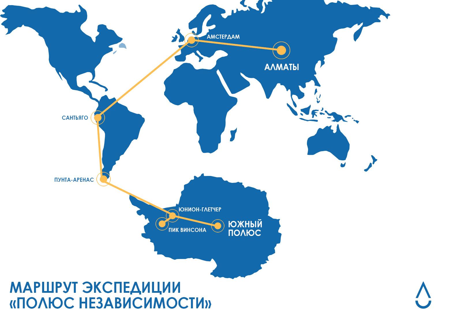 Маршрут экспедиции «Полюс Независимости»