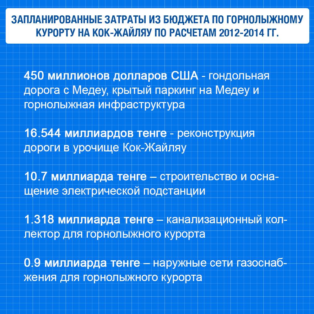 kok_zhailyau