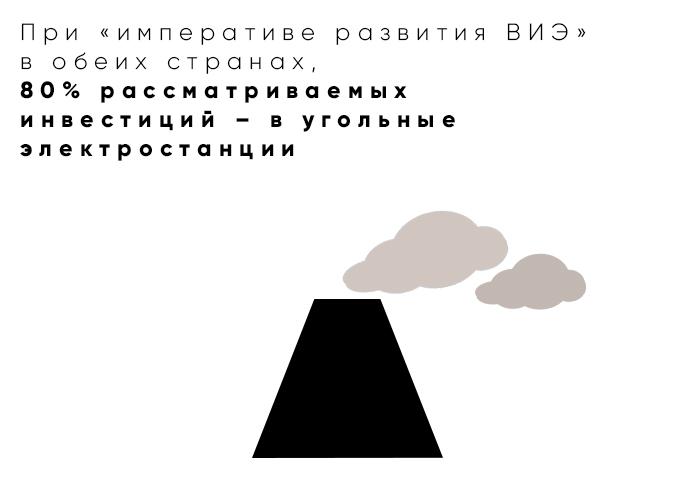 добились доступа к списку казахстанско-китайских инвестпроектов