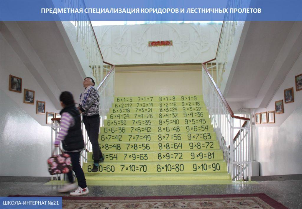 Таблица умножения на лестнице