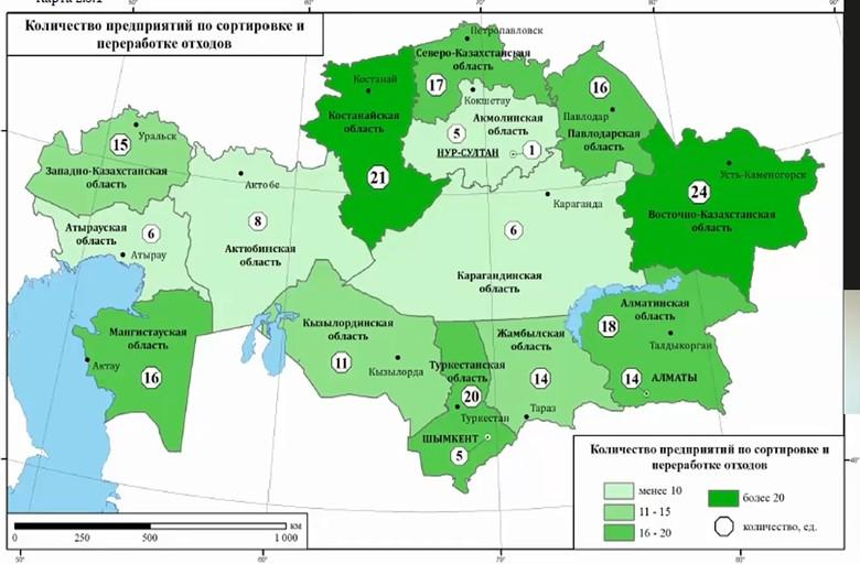 ОТХОДЫ В КАЗАХСТАНЕ